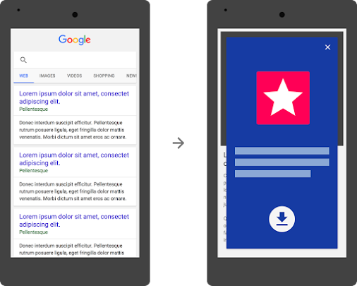 Interstitial de apps, Google mobile friendly y adsense
