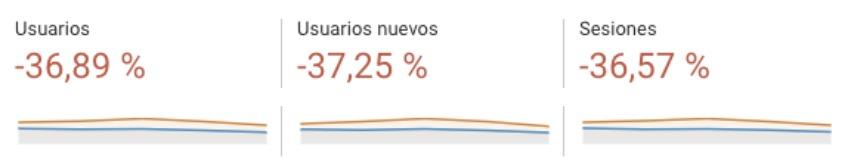 sector ecommerce es